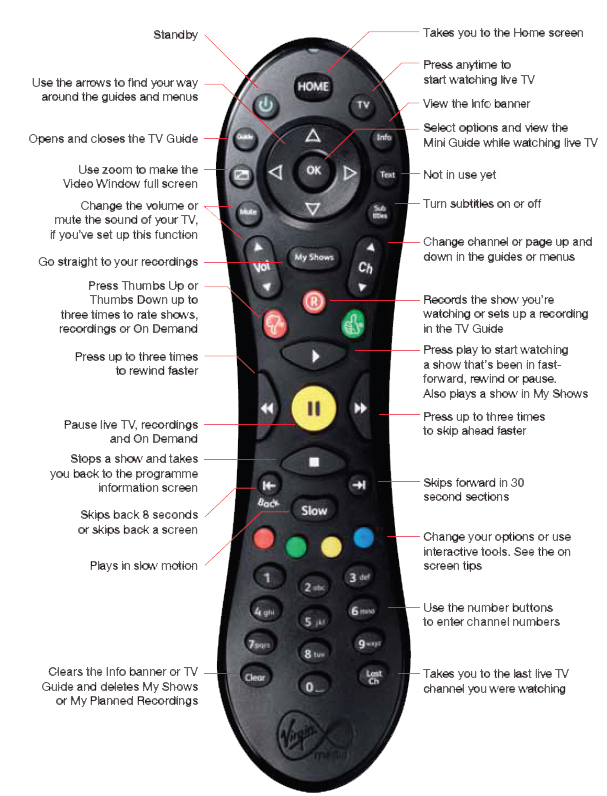 Review: Virgin Media TiVo - Neowin